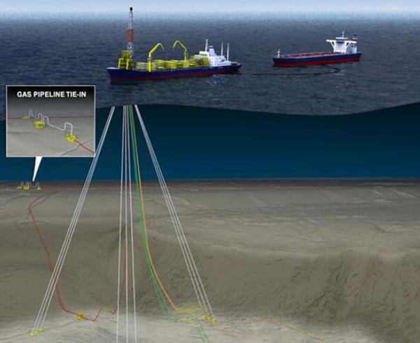 SBM Offshore Shell Stones themaritimenews.com